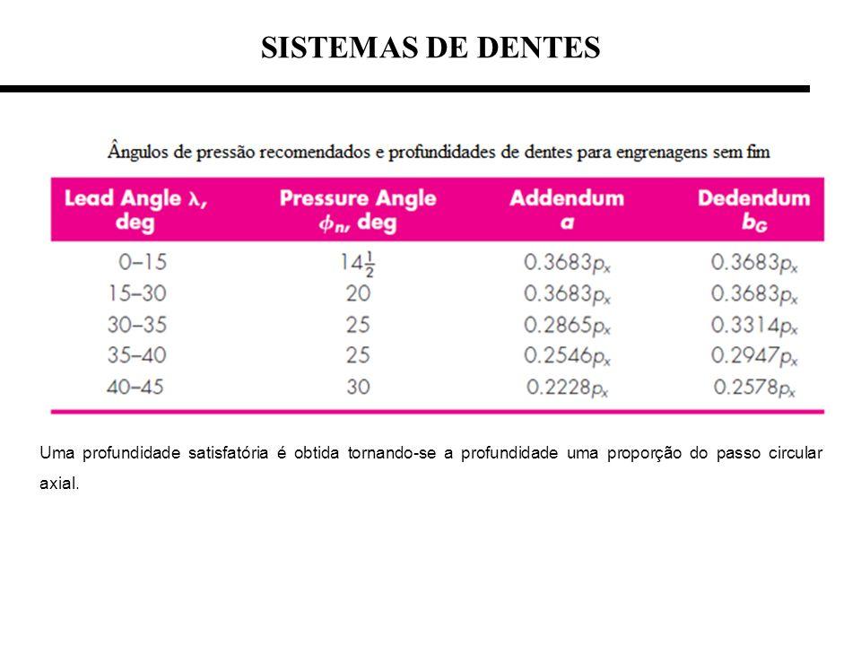SISTEMAS DE DENTESUma profundidade satisfatória é obtida tornando-se a profundidade uma proporção do passo circular axial.