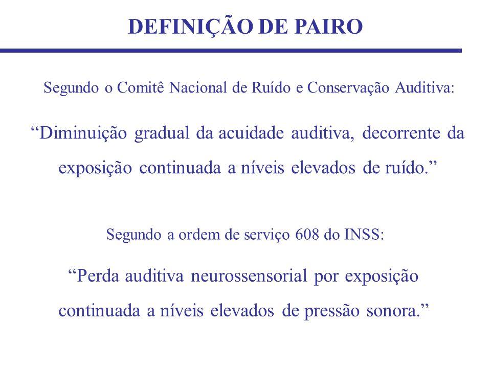 1010 DEFINIÇÃO DE PAIRO. Segundo o Comitê Nacional de Ruído e Conservação Auditiva: