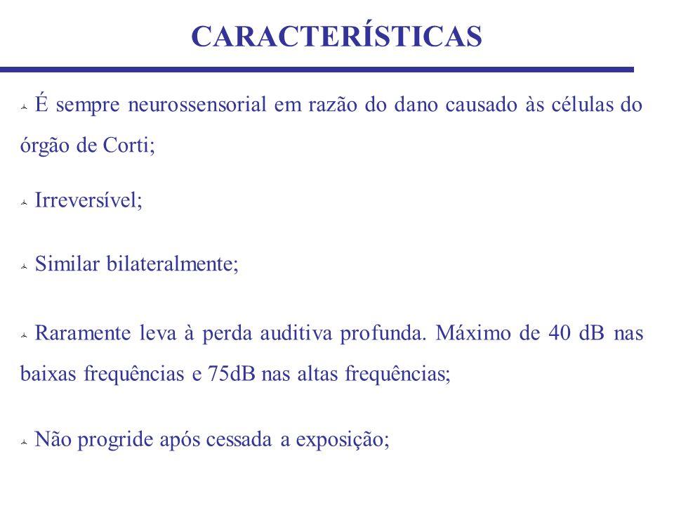 1212 CARACTERÍSTICAS. É sempre neurossensorial em razão do dano causado às células do órgão de Corti;