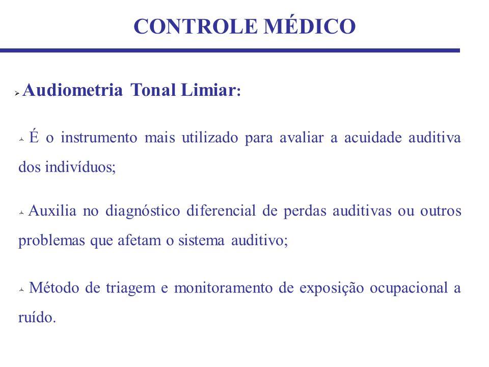 CONTROLE MÉDICO Audiometria Tonal Limiar: