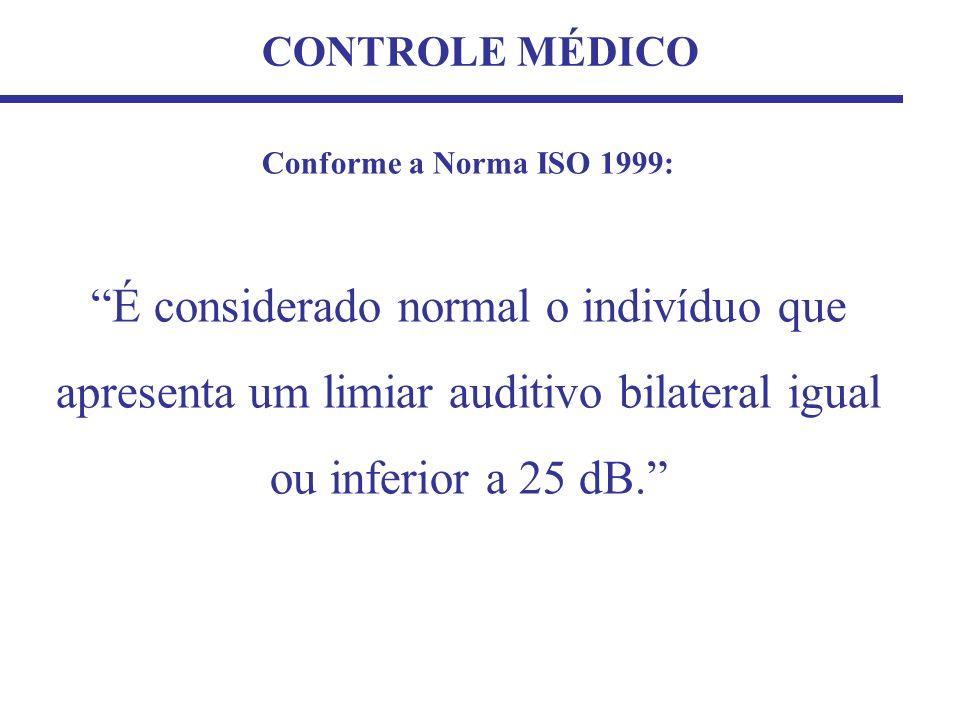 1717 CONTROLE MÉDICO. Conforme a Norma ISO 1999: