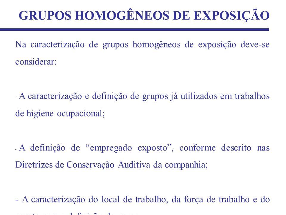 GRUPOS HOMOGÊNEOS DE EXPOSIÇÃO