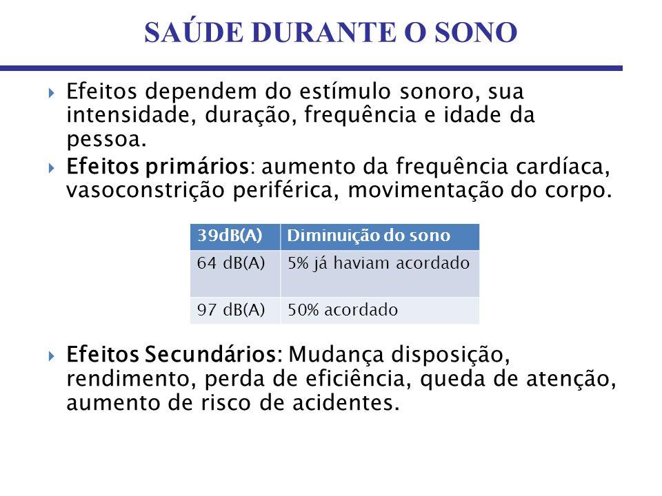 5 SAÚDE DURANTE O SONO. Efeitos dependem do estímulo sonoro, sua intensidade, duração, frequência e idade da pessoa.