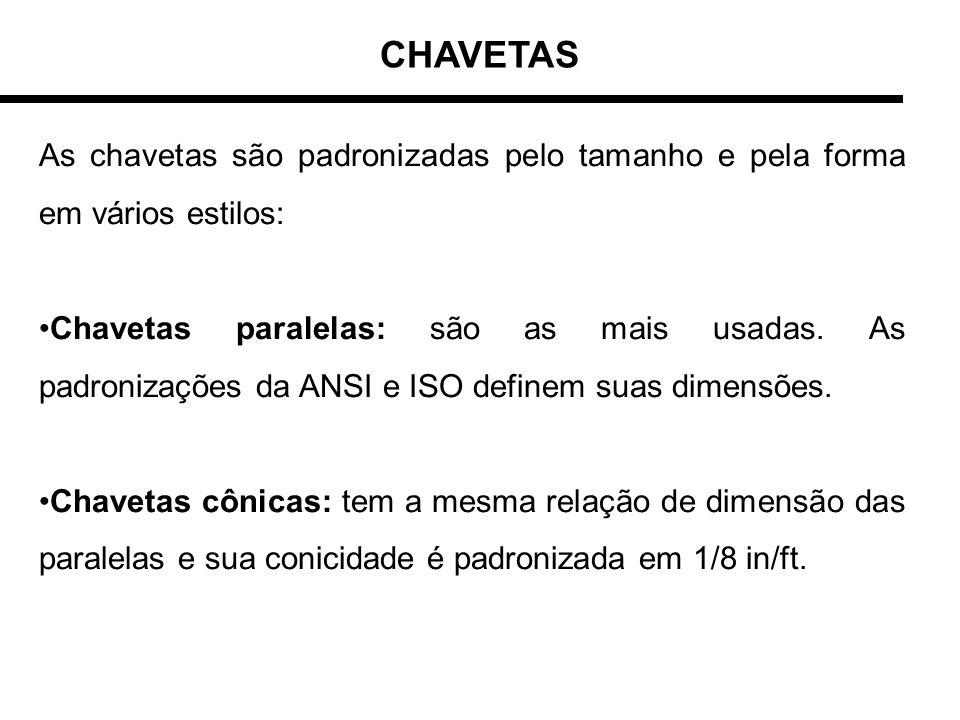 CHAVETAS As chavetas são padronizadas pelo tamanho e pela forma em vários estilos: