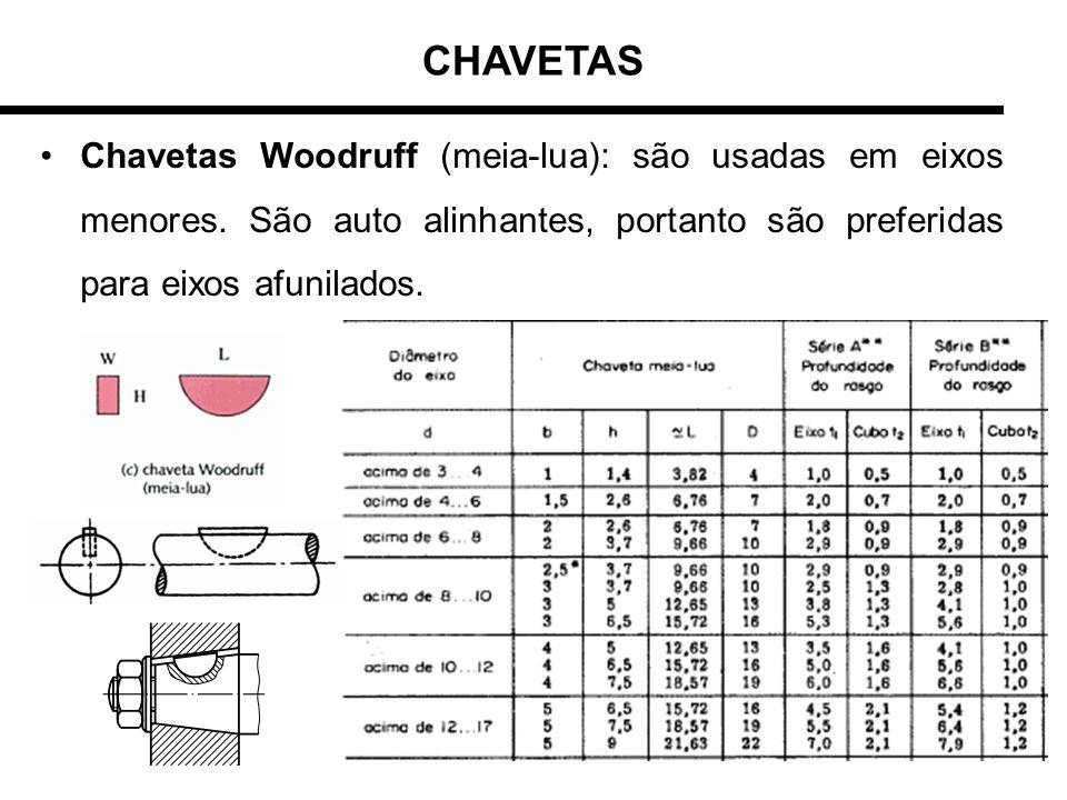 CHAVETAS Chavetas Woodruff (meia-lua): são usadas em eixos menores.