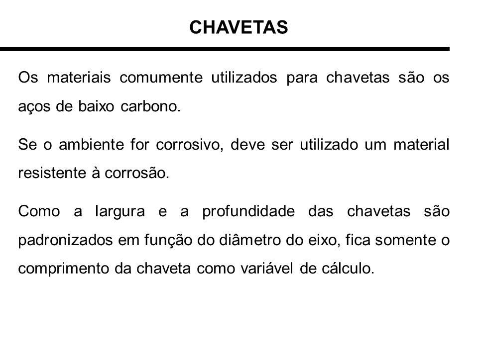 CHAVETAS Os materiais comumente utilizados para chavetas são os aços de baixo carbono.
