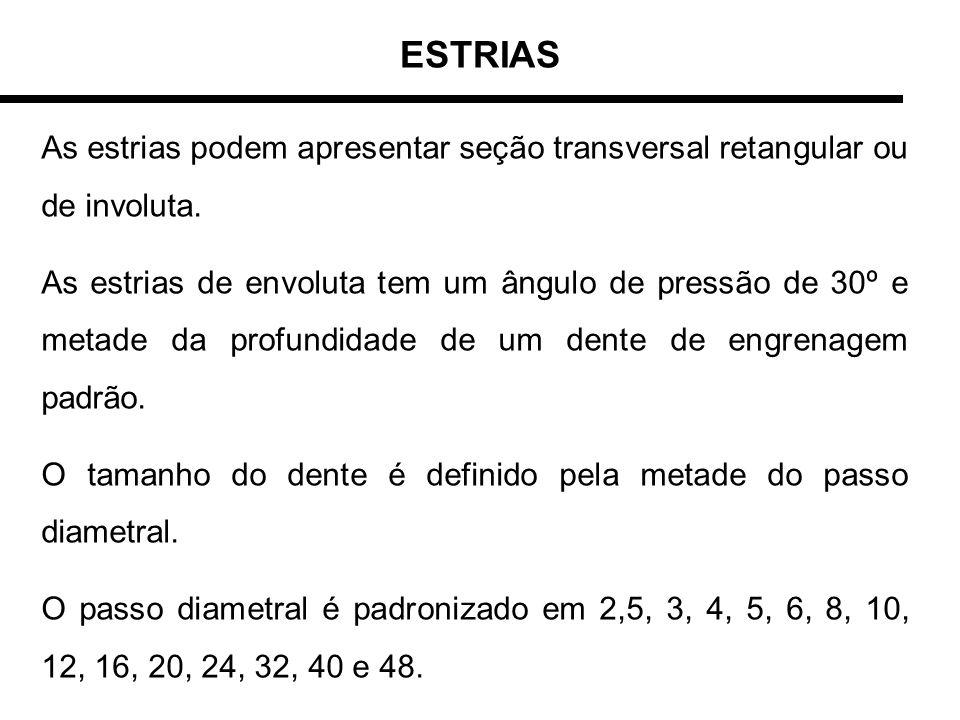 ESTRIAS As estrias podem apresentar seção transversal retangular ou de involuta.