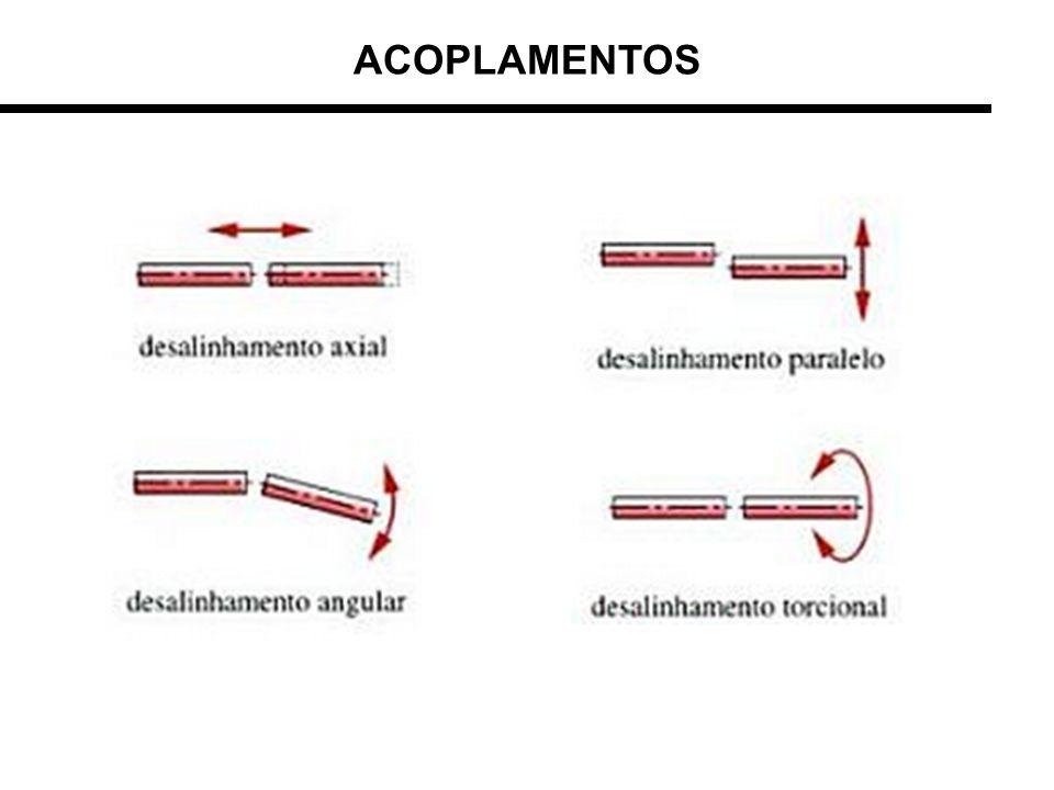 ACOPLAMENTOS