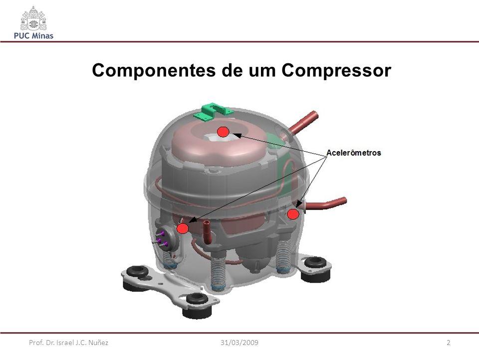 Componentes de um Compressor