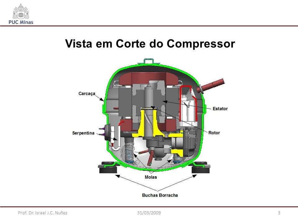 Vista em Corte do Compressor