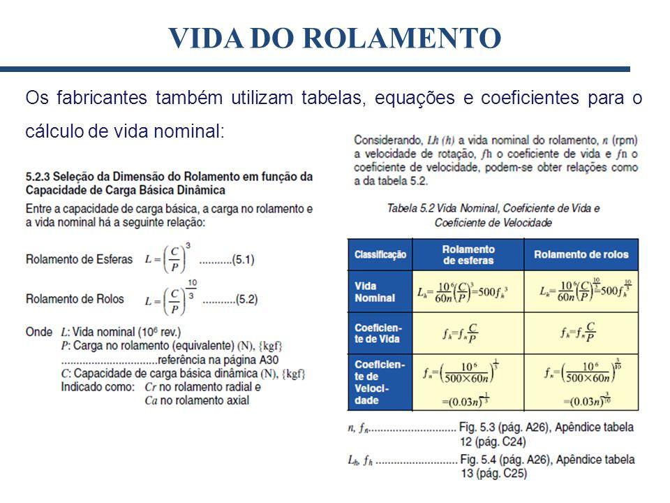 VIDA DO ROLAMENTO Os fabricantes também utilizam tabelas, equações e coeficientes para o cálculo de vida nominal:
