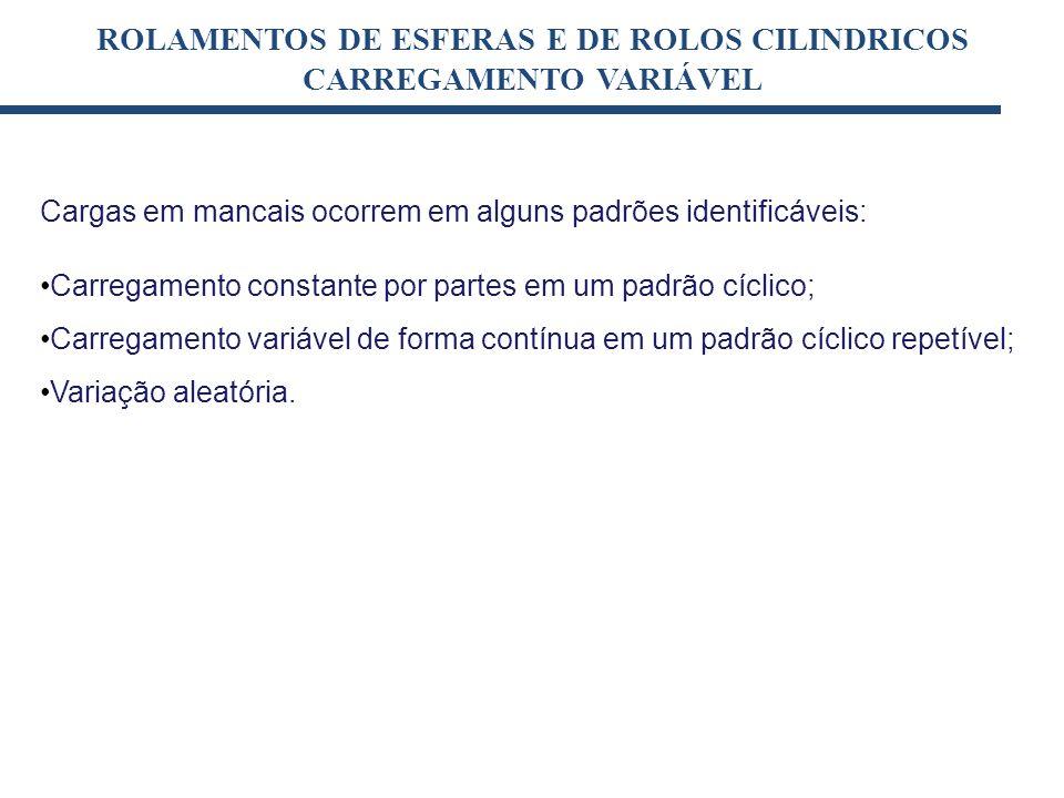 ROLAMENTOS DE ESFERAS E DE ROLOS CILINDRICOS CARREGAMENTO VARIÁVEL