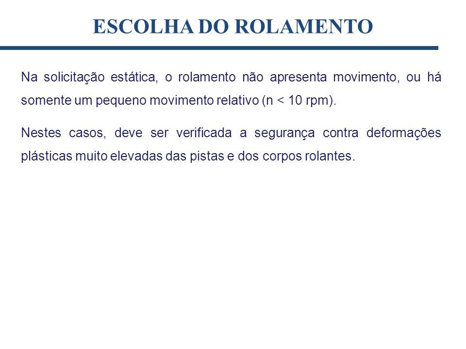 ESCOLHA DO ROLAMENTO Na solicitação estática, o rolamento não apresenta movimento, ou há somente um pequeno movimento relativo (n < 10 rpm).