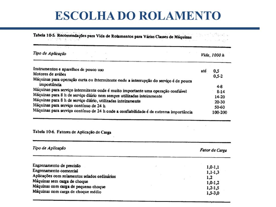 ESCOLHA DO ROLAMENTO