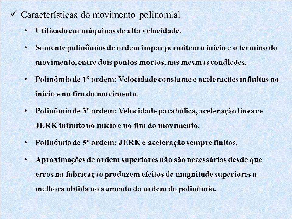 Características do movimento polinomial
