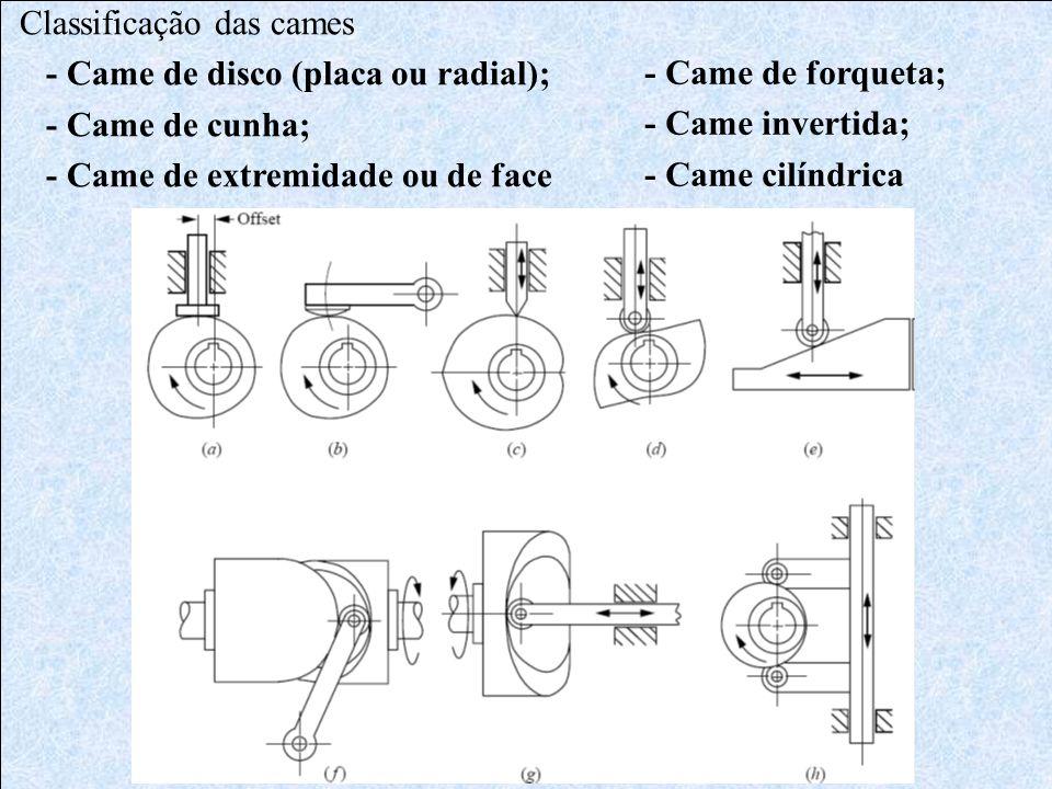 Classificação das cames