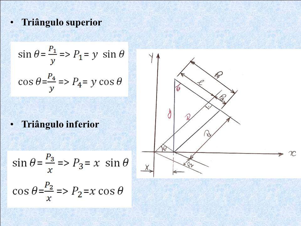 Triângulo superior Triângulo inferior