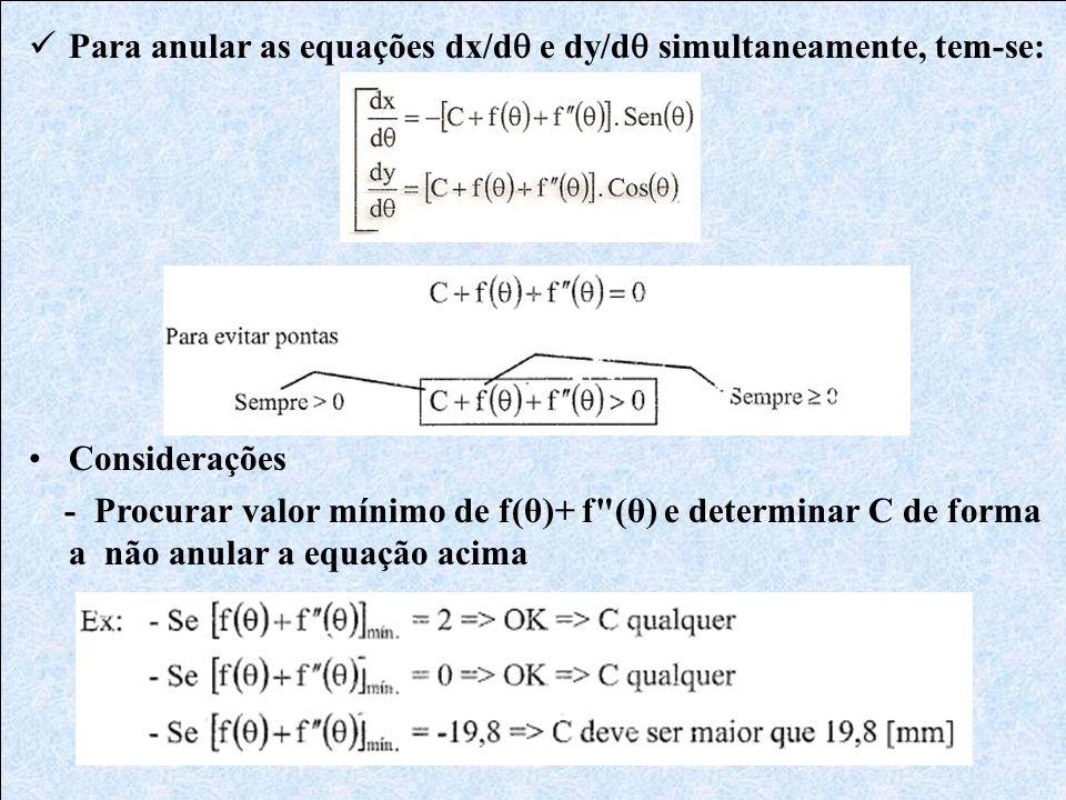 Para anular as equações dx/dq e dy/dq simultaneamente, tem-se: