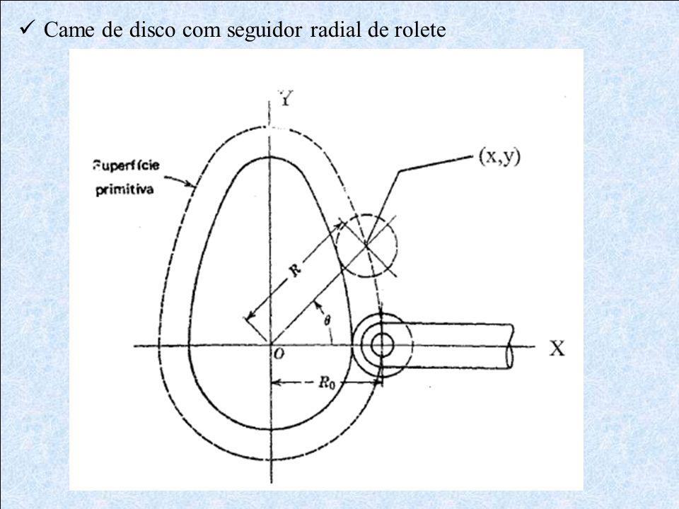 Came de disco com seguidor radial de rolete