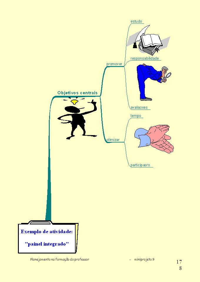 Planejamento na formação do professor - miniprojeto 9
