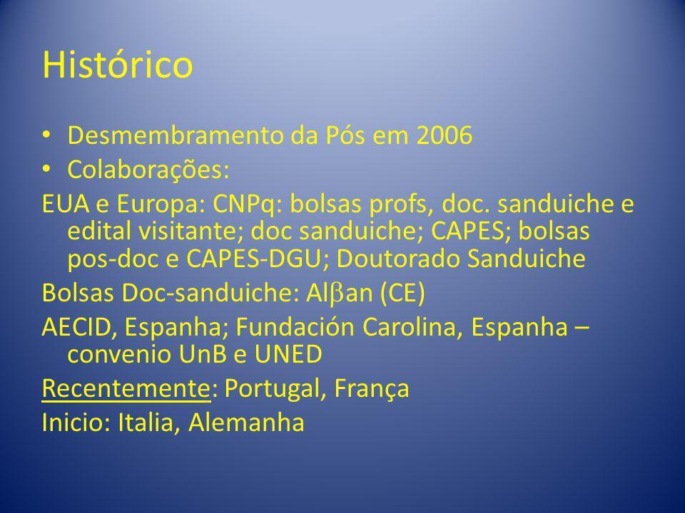 Histórico Desmembramento da Pós em 2006 Colaborações: