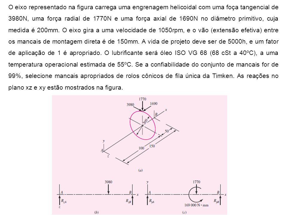 O eixo representado na figura carrega uma engrenagem helicoidal com uma foça tangencial de 3980N, uma força radial de 1770N e uma força axial de 1690N no diâmetro primitivo, cuja medida é 200mm.