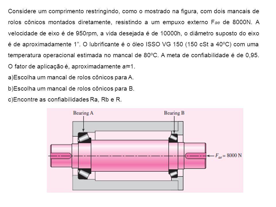 Considere um comprimento restringindo, como o mostrado na figura, com dois mancais de rolos cônicos montados diretamente, resistindo a um empuxo externo Fae de 8000N. A velocidade de eixo é de 950rpm, a vida desejada é de 10000h, o diâmetro suposto do eixo é de aproximadamente 1 . O lubrificante é o óleo ISSO VG 150 (150 cSt a 40ºC) com uma temperatura operacional estimada no mancal de 80ºC. A meta de confiabilidade é de 0,95. O fator de aplicação é, aproximadamente af=1.