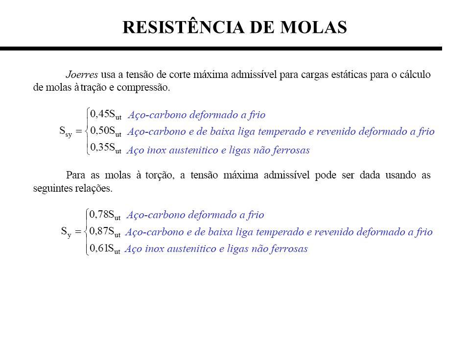 RESISTÊNCIA DE MOLAS