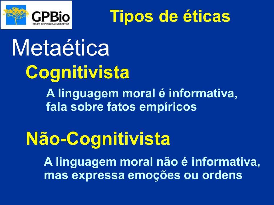 Metaética Cognitivista Não-Cognitivista Tipos de éticas