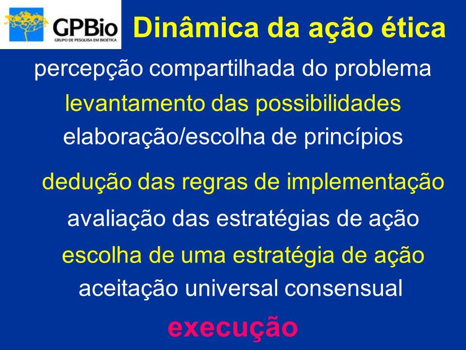Dinâmica da ação ética execução