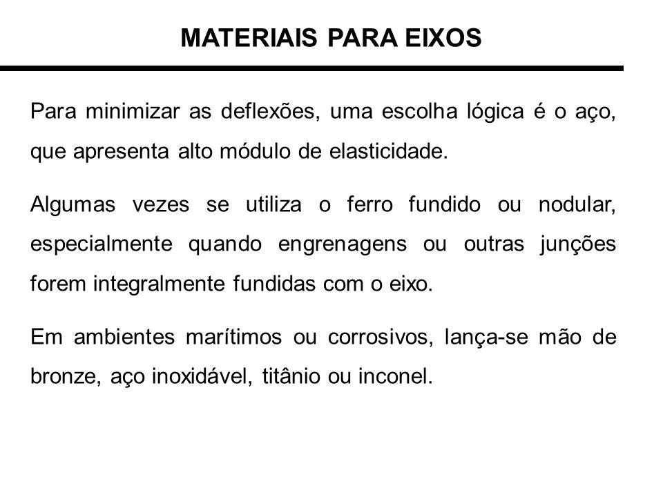 MATERIAIS PARA EIXOS Para minimizar as deflexões, uma escolha lógica é o aço, que apresenta alto módulo de elasticidade.