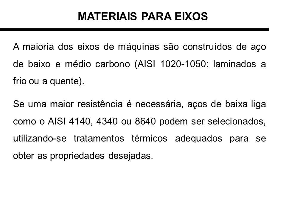 MATERIAIS PARA EIXOS A maioria dos eixos de máquinas são construídos de aço de baixo e médio carbono (AISI 1020-1050: laminados a frio ou a quente).