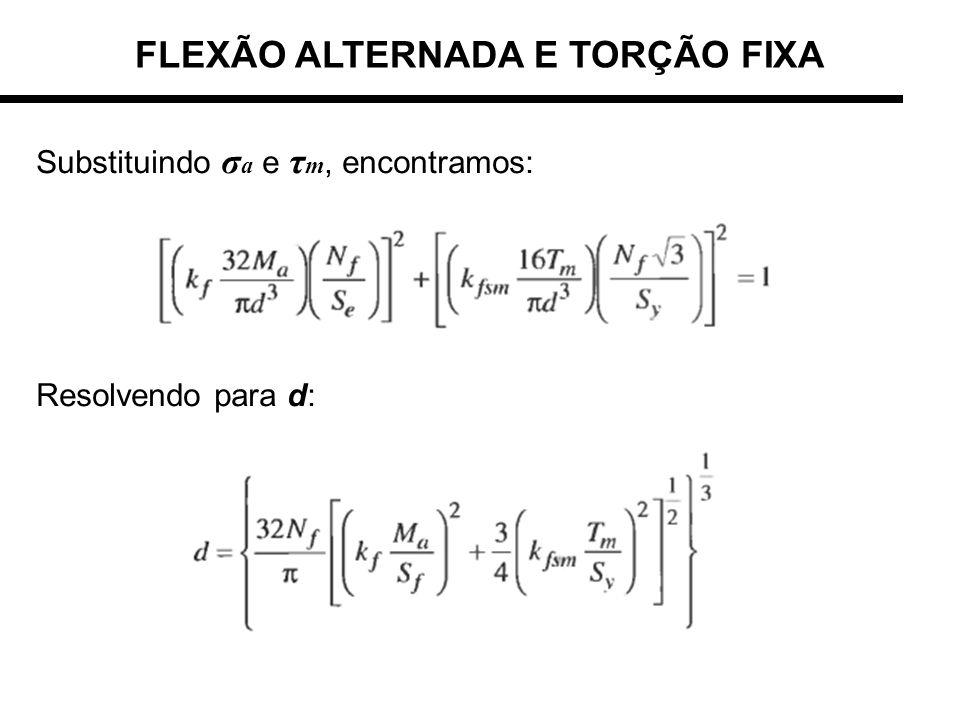 FLEXÃO ALTERNADA E TORÇÃO FIXA
