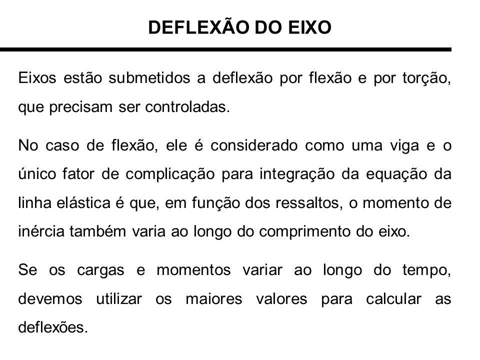 DEFLEXÃO DO EIXO Eixos estão submetidos a deflexão por flexão e por torção, que precisam ser controladas.