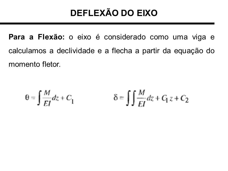 DEFLEXÃO DO EIXO Para a Flexão: o eixo é considerado como uma viga e calculamos a declividade e a flecha a partir da equação do momento fletor.