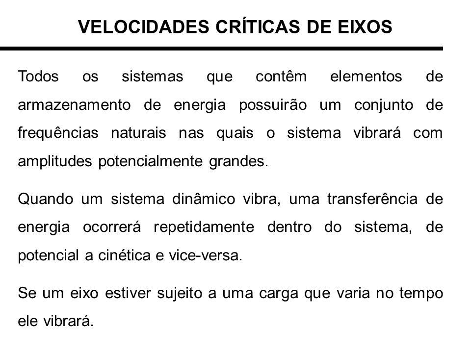VELOCIDADES CRÍTICAS DE EIXOS