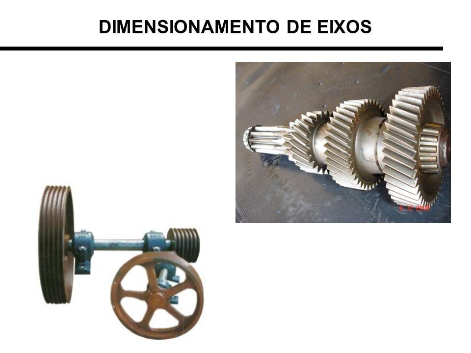 DIMENSIONAMENTO DE EIXOS