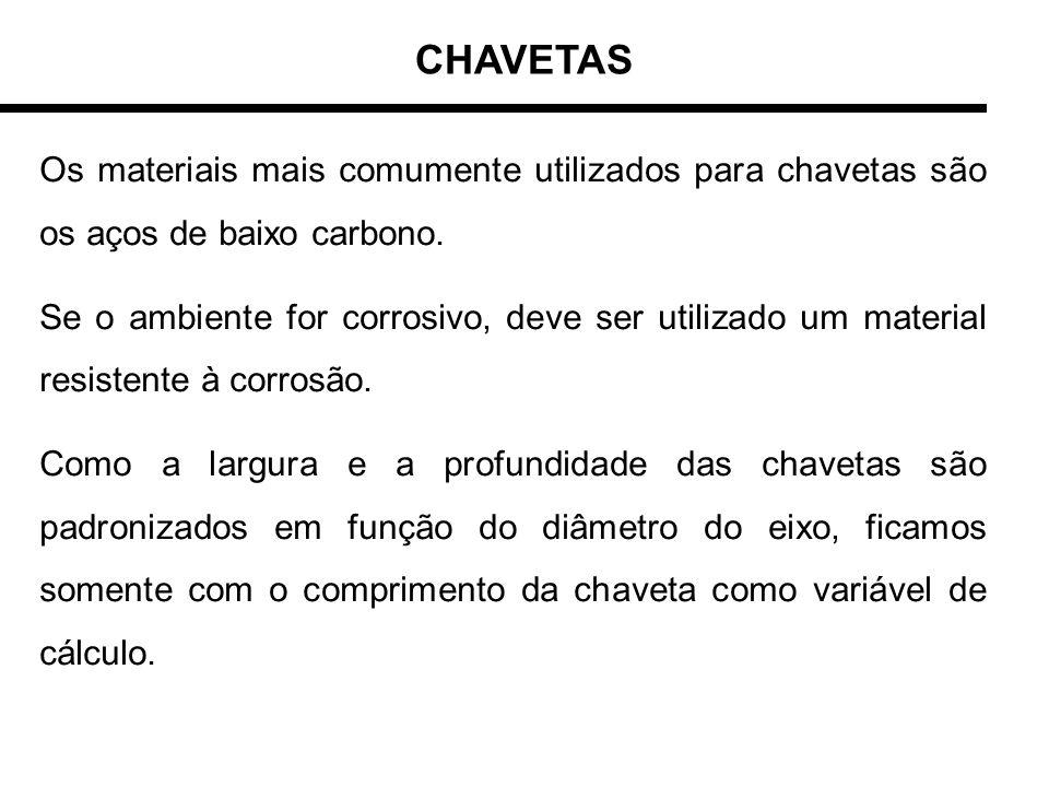 CHAVETAS Os materiais mais comumente utilizados para chavetas são os aços de baixo carbono.