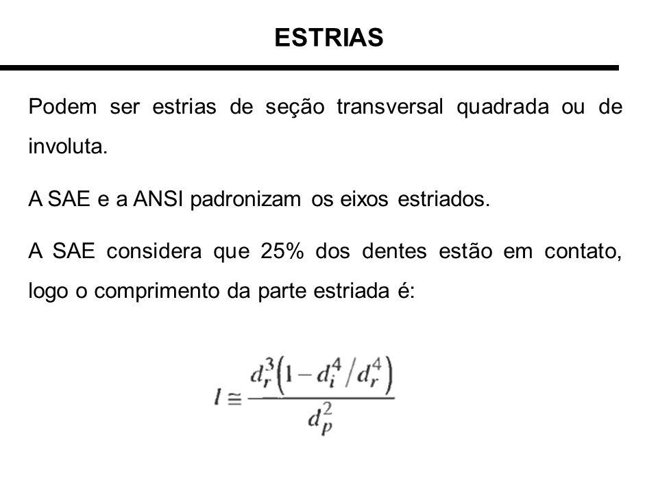 ESTRIAS Podem ser estrias de seção transversal quadrada ou de involuta. A SAE e a ANSI padronizam os eixos estriados.