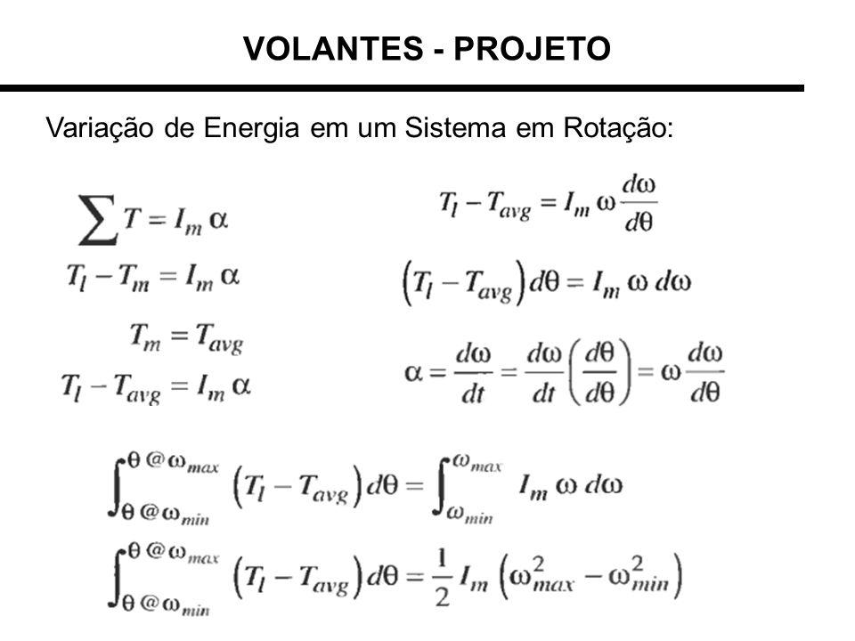 VOLANTES - PROJETO Variação de Energia em um Sistema em Rotação: