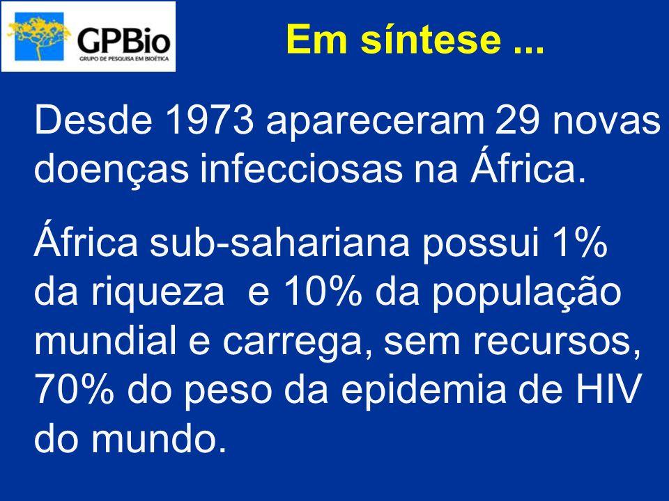 Em síntese ... Desde 1973 apareceram 29 novas doenças infecciosas na África.