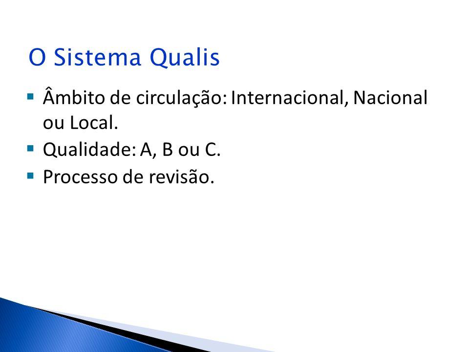 O Sistema Qualis Âmbito de circulação: Internacional, Nacional ou Local.