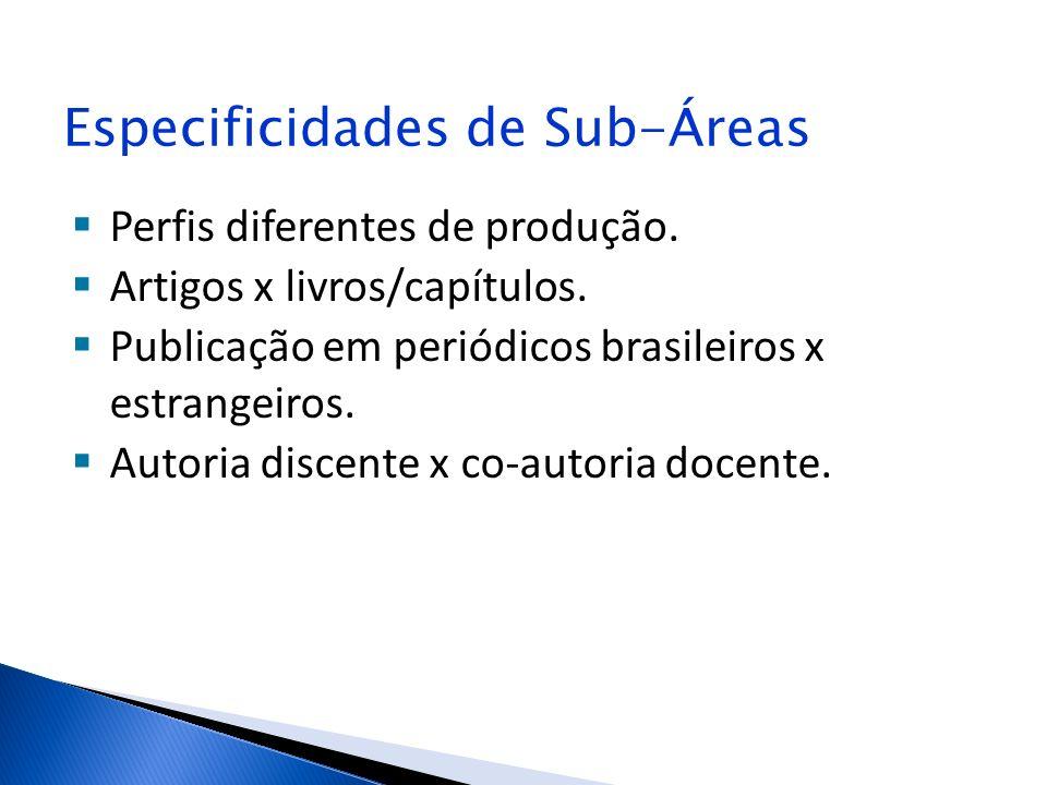 Especificidades de Sub-Áreas
