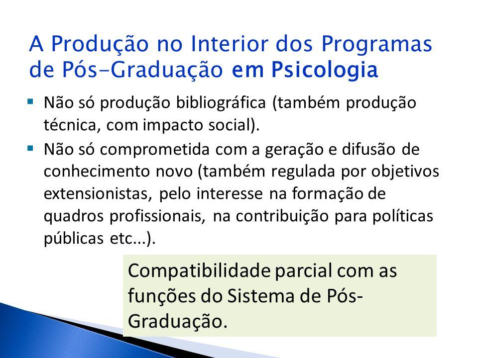 A Produção no Interior dos Programas de Pós-Graduação em Psicologia