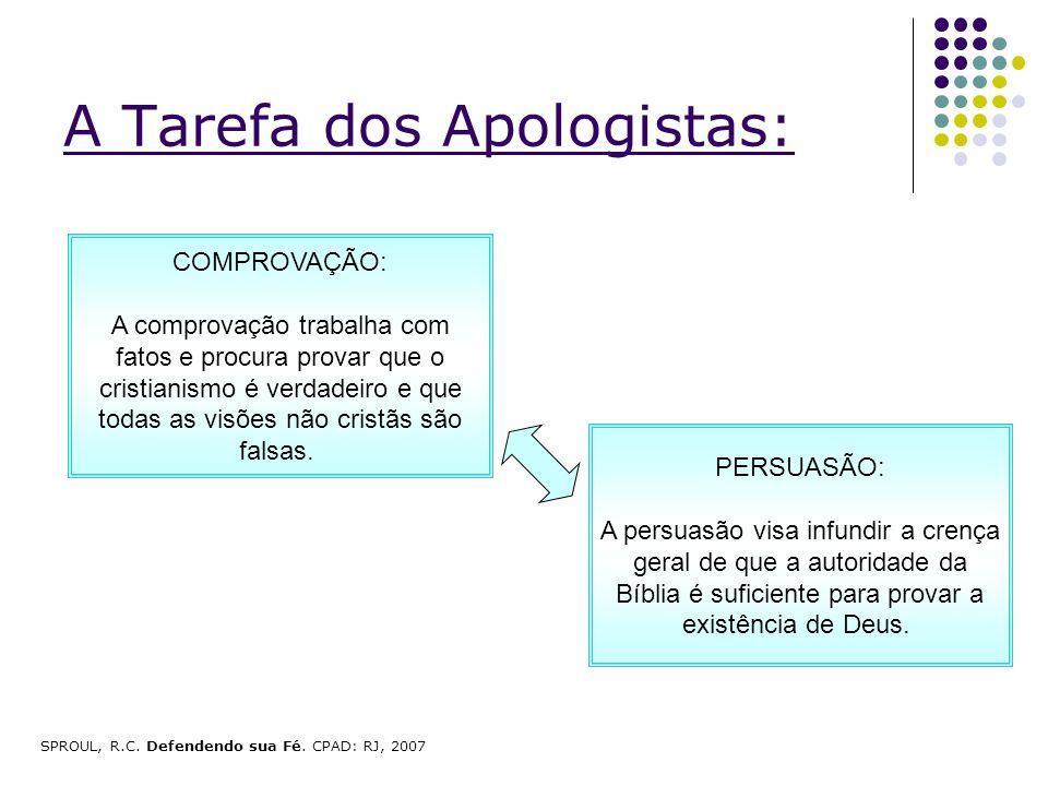 A Tarefa dos Apologistas: