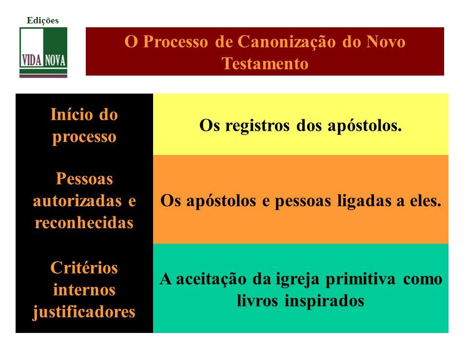 O Processo de Canonização do Novo Testamento Início do processo