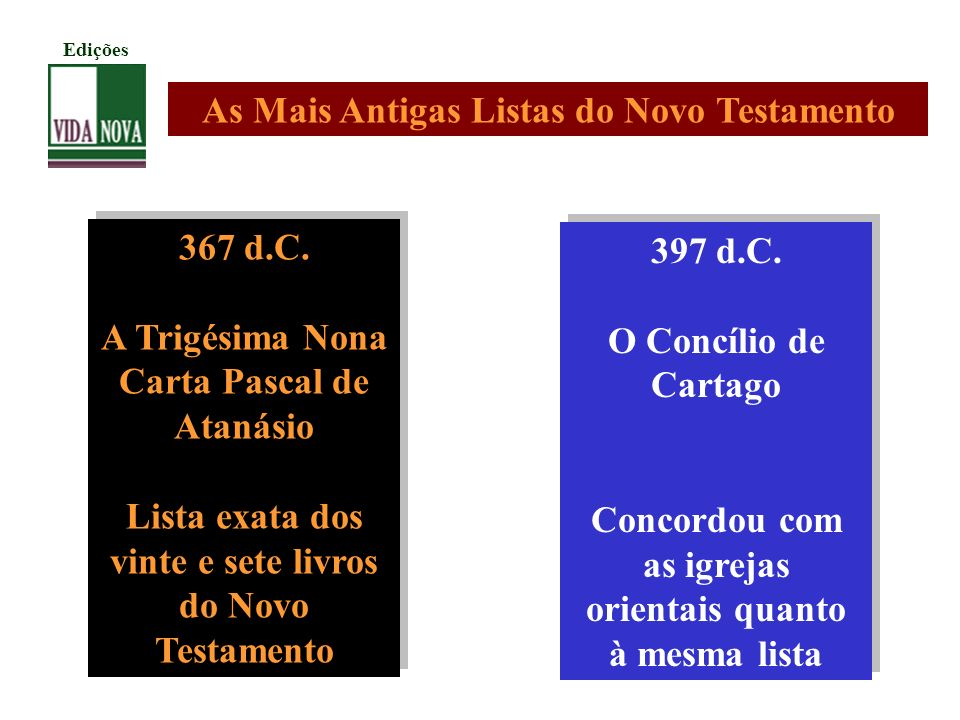 As Mais Antigas Listas do Novo Testamento