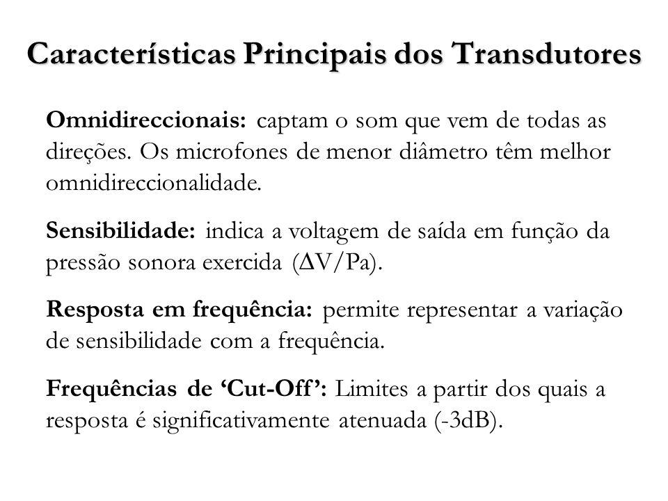 Características Principais dos Transdutores