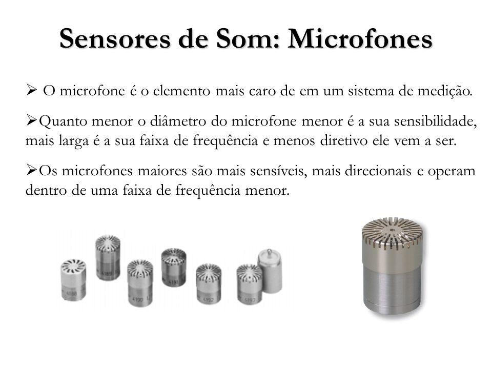Sensores de Som: Microfones