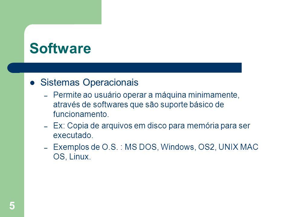 Software Sistemas Operacionais